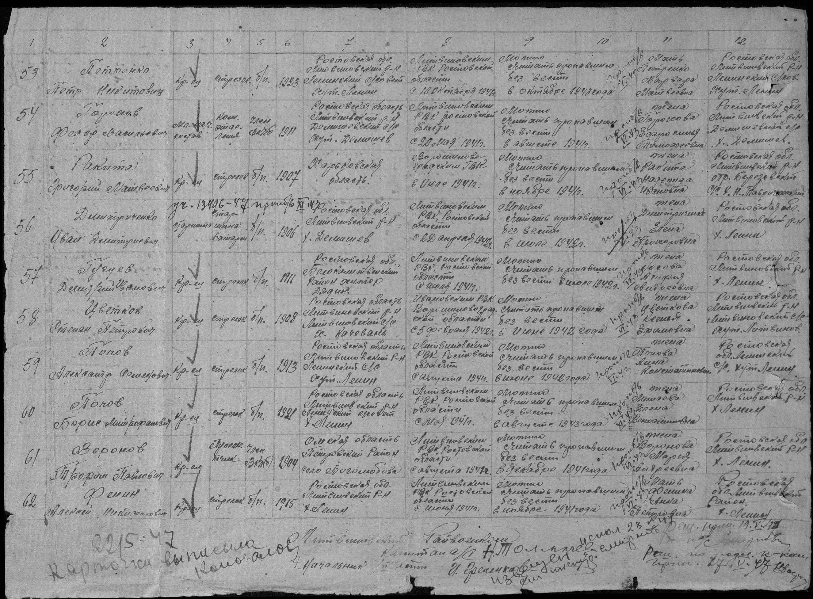 Есть последнее или предпоследнее письмо от 310143гего мать говорила его дочери,что письмо из под сталинграда