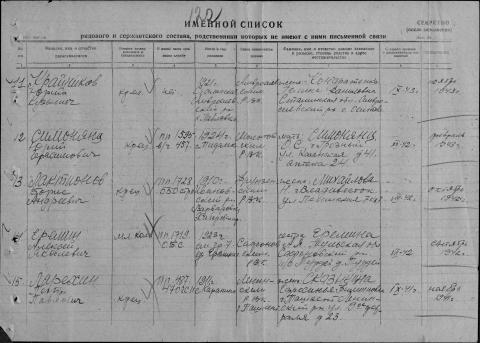 документы и материалы башкирии в годы вов МОНТАЖ